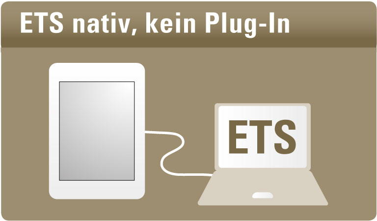 [Translate to Englisch:] ETS Nativ