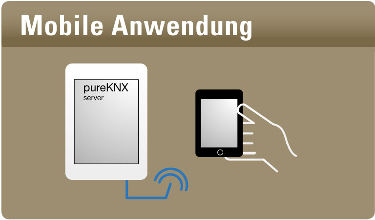[Translate to Italienisch:] Mobile Anwendung